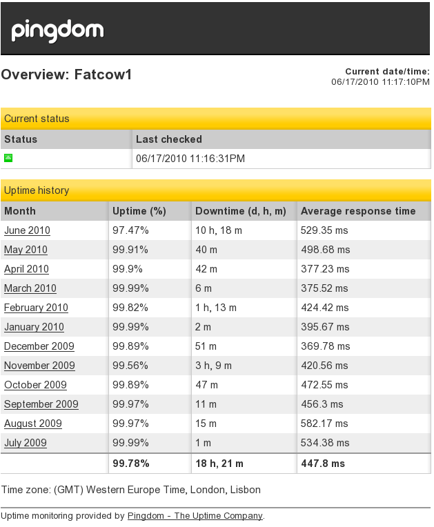 Fatcow uptime record